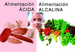 Alimentacion Alcalina y Salud