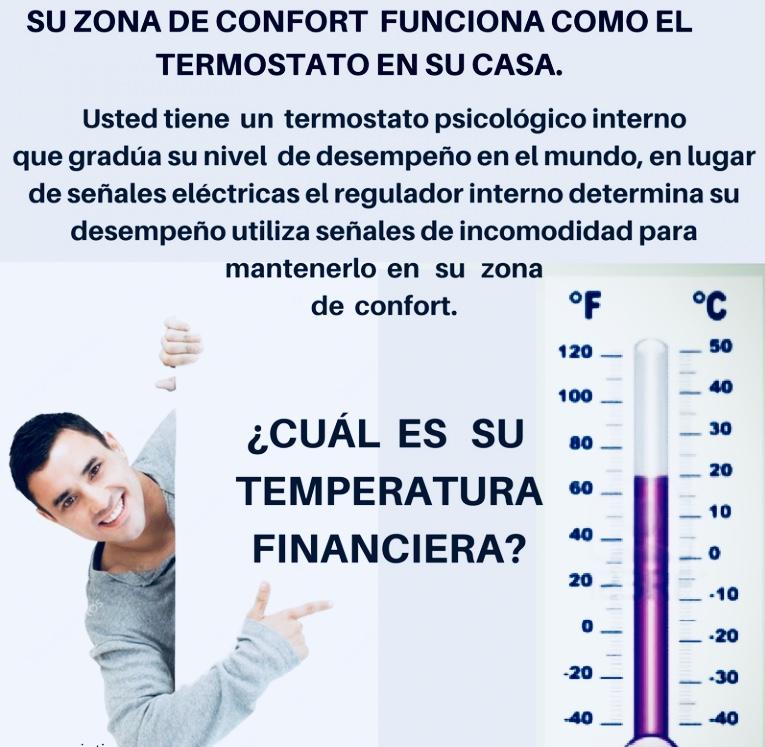 ¿Termostato Financiero?