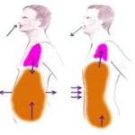 El Poder de la Respiracion